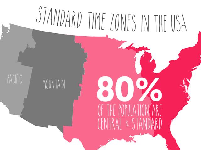 Standard Time Zones In US