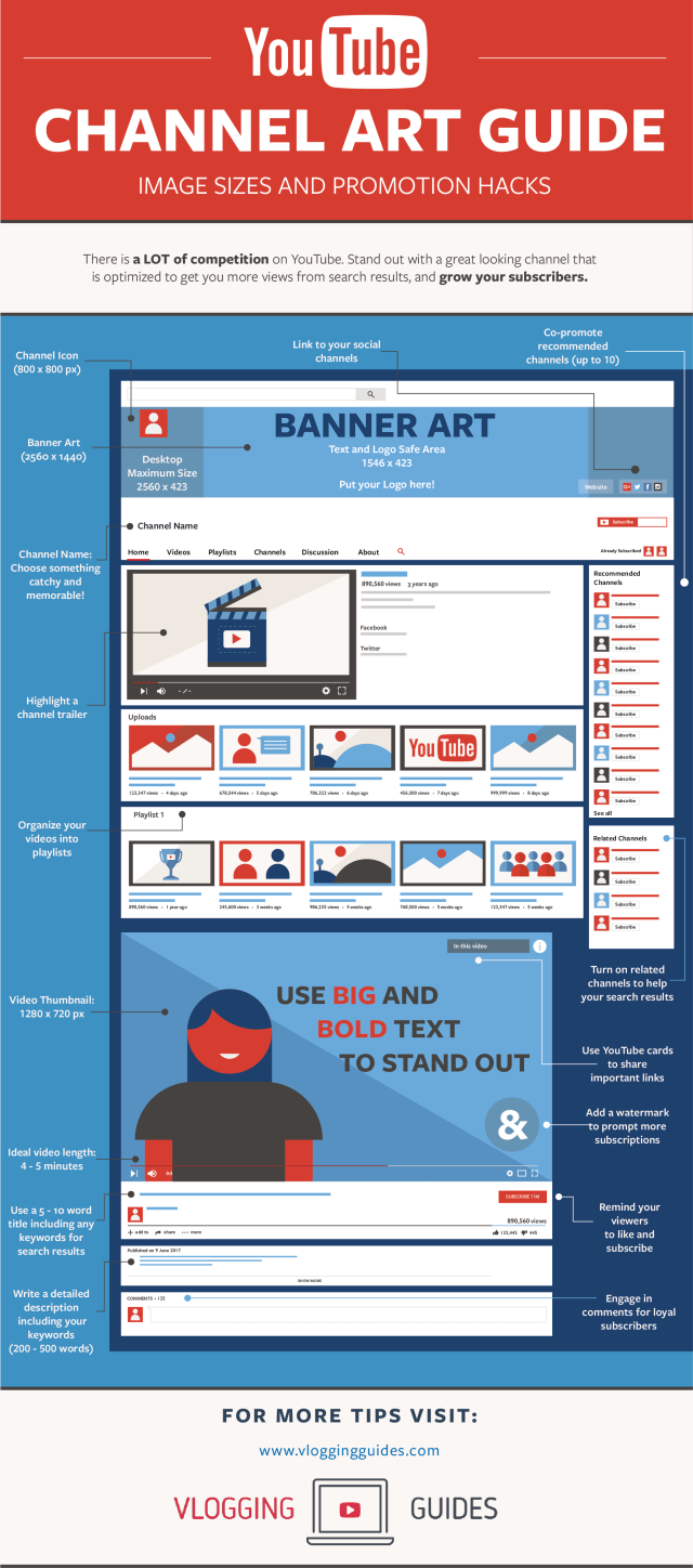 YouTube Sizes Infographic compressed