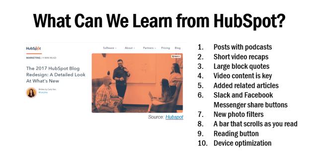 HubSpot New Blog