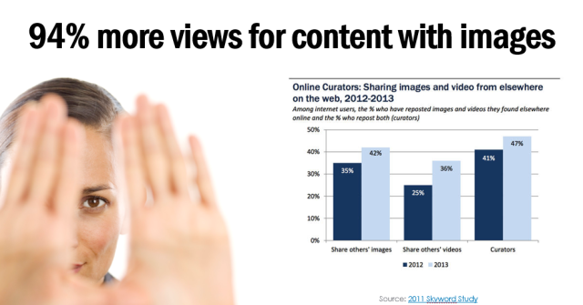 More views for content with images.PNG